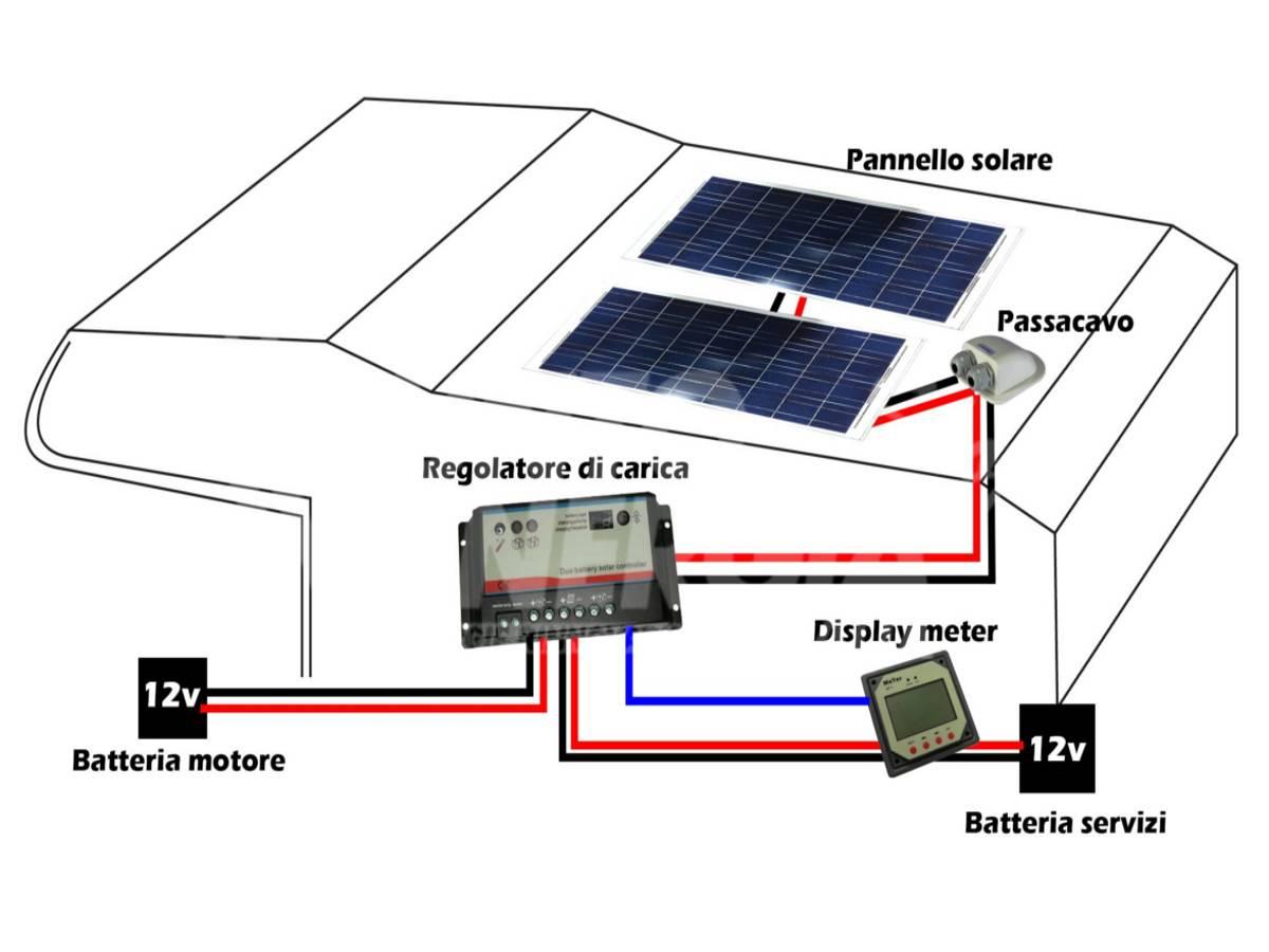 Schema Elettrico Camper : Camper sharing impianto fotovoltaico